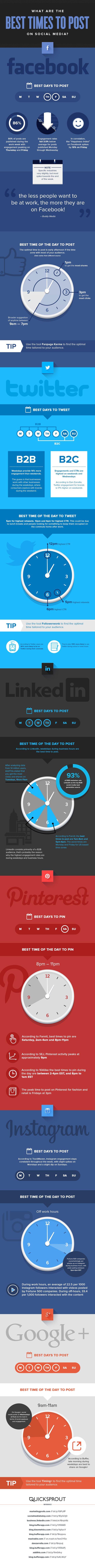 infographie moments pour publier