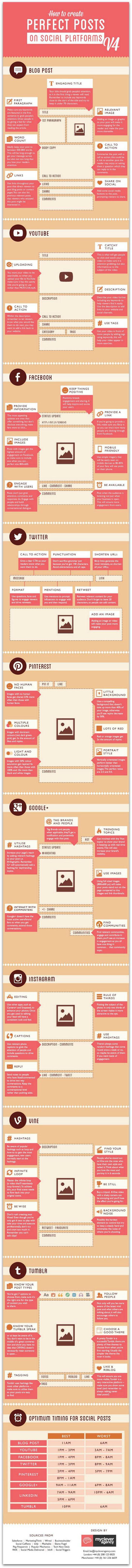 infographie écrire posts parfaits