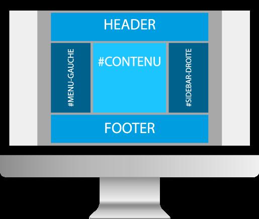 contenu responsive design