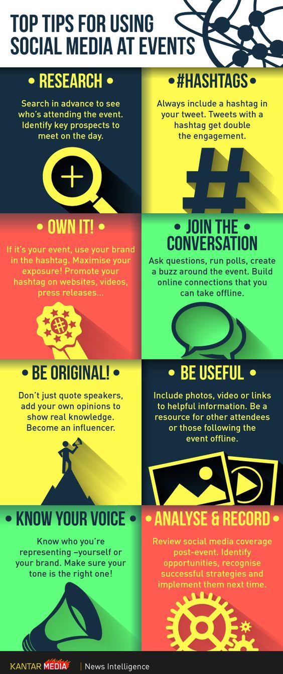 infographie utilisation réseaux sociaux